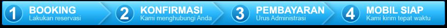 rental mobil crane proses